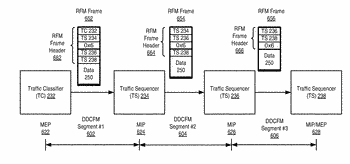 A method and system of supporting service chaining in a data network