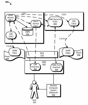 Optical communication system with distributed wet plant manager