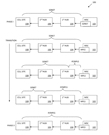 Apparatus and methods for intelligent deployment of network infrastructure based on tunneling of ethernet ring ...
