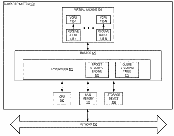 Implicit dynamic receive queue steering for unidirectional flows in virtualized systems