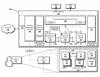 Providing network address translation in a software defined networking environment