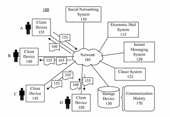 Knowledge management and communication distribution within a network computing system