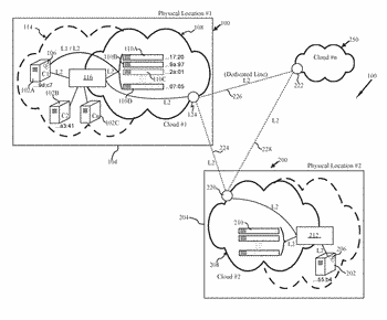 System and method for a multi-tenant datacenter with layer 2 cloud interconnection