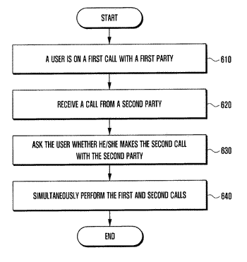 Electronic device and call service providing method thereof