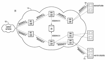 Internet protocol telephony with variable-length carrier systems
