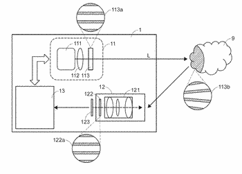 Spatial information capturing device