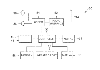 Method for coding and an apparatus