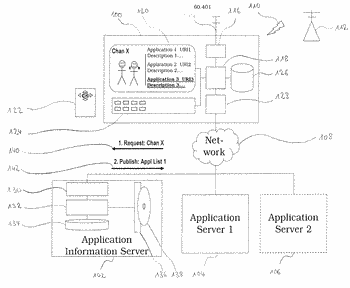 System for retrieval of executable applications
