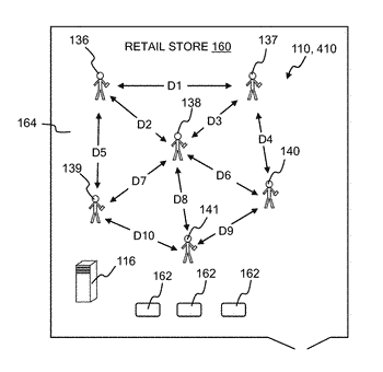 Device and method for directing employee movement