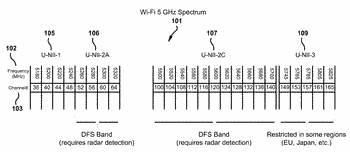 Cloud dfs super master detector location systems and methods