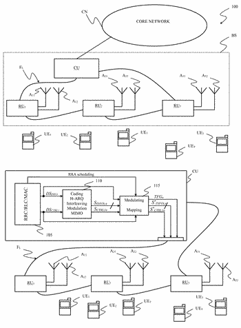 Fronthaul load dynamic reduction in centralized radio access networks