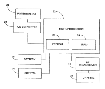 Oxygen enhancing membrane systems for implantable devices