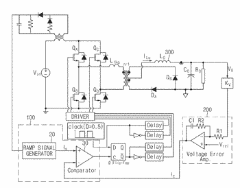 Apparatus and method for controlling low voltage direct current converter for eco-friendly vehicle