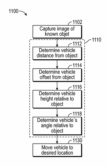 Camera-based vehicle position determination with known target