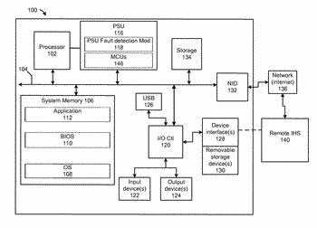Safety-compliant psu fault diagnosis mechanism to reduce psu field returns