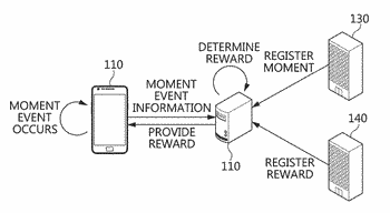 User-friendly reward providing method, and apparatus therefor
