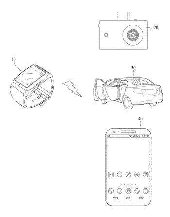 Watch-type mobile terminal and  controlling method thereof