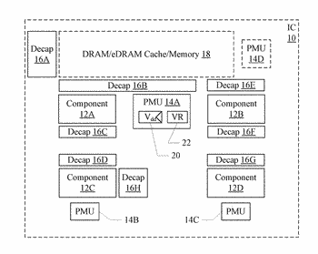 Compact system with memory and pmu integration