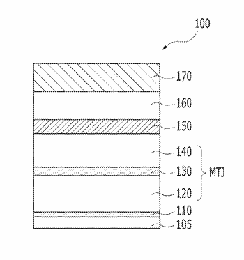 Electronic device and method for fabricating the same