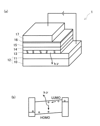 Charge-transporting varnish, charge-transporting thin film and method for manufacturing same, and organic electroluminescent element and ...