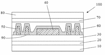 Encapsulating structure of flexible oled device and flexible display device