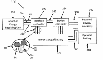 Armament with wireless charging apparatus and methodology