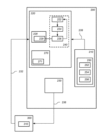 Device for determining a shared key