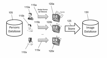 Method and system for real-time image subjective social contentment maximization