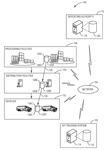Systems and methods for alternative fuel life-cycle tracking and validation