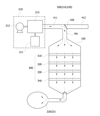 Lung model device for inhalation toxicity testing