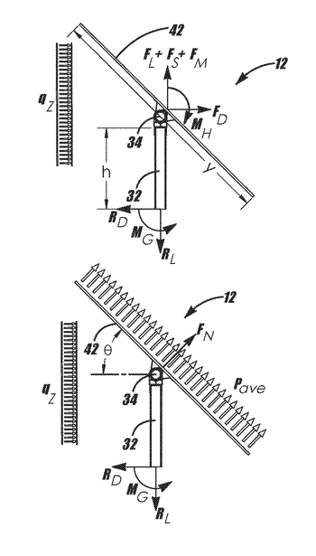 Torque limiter devices, systems and methods and solar trackers incorporating torque limiters