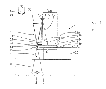 Illumination optical assembly for projection lithography