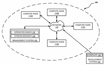 Field-programmable gate array cards in a streaming environment