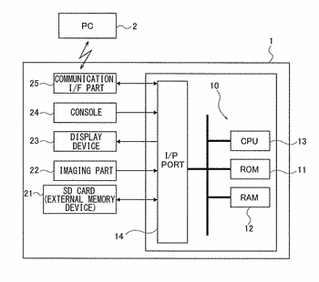 Electronic device and connection method
