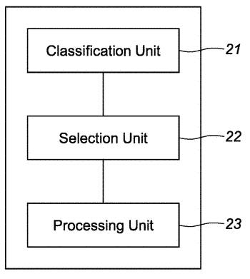 Method and apparatus for labeling training samples