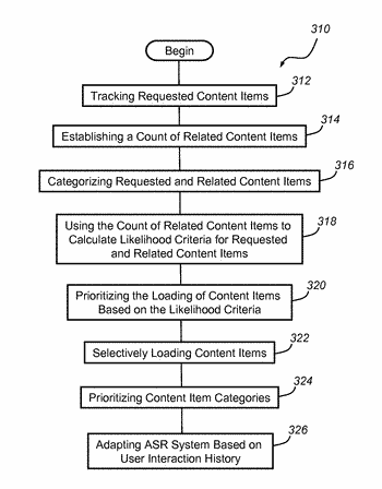 Prioritized content loading for vehicle automatic speech recognition systems