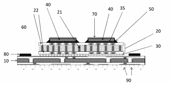 Packaging for high speed chip to chip communication
