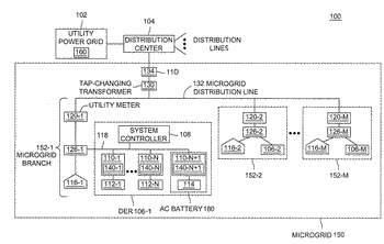 Method and apparatus for minimizing circulating currents in microgrids