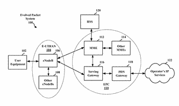 Network information for assisting user equipment