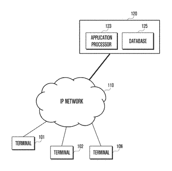 Data sharing apparatus and method of mobile terminal