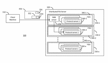 Method and system for reconnecting server message block (smb) clients to persistent file handles