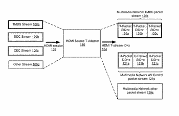 Network for transporting ethernet and time sensitive data
