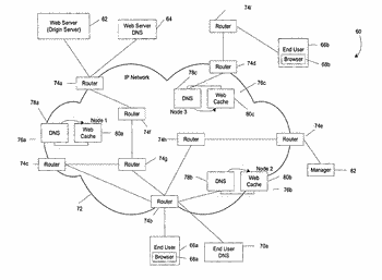 Content request routing and load balancing for content distribution networks