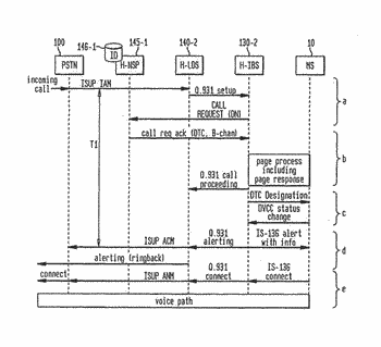 Method and apparatus for over-the-air activation of neighborhood cordless-type services