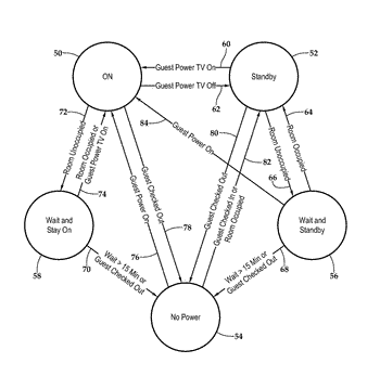 System and circuit for television power state control