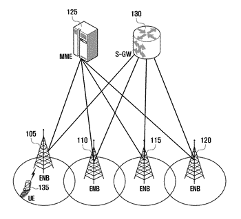 Method and apparatus of configuring downlink timing and transmitting random access response in mobile communication ...