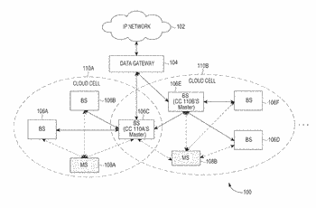 Method and apparatus for communicating data packets in a cloud cell