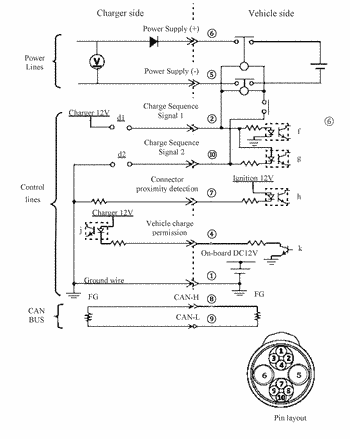 Coupling assembly for transferring electrical energy