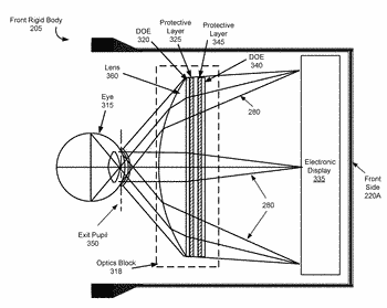 Display with multilayer diffractive optical elements