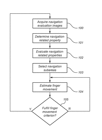 Method and system for estimating finger movement with selection of navigation subareas